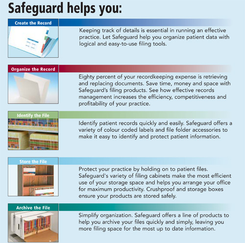 Click here to View Safeguard's Record Management Catalogue